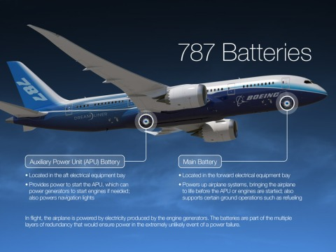 About the battery system in a 787 Dreamliner